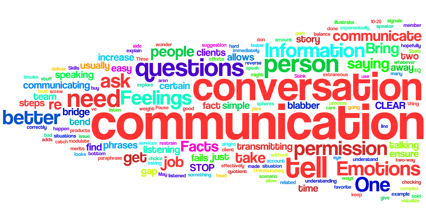 Different reasons people communicate essay
